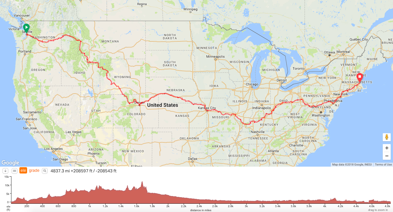 The Real Ride: The final route, as we rode it